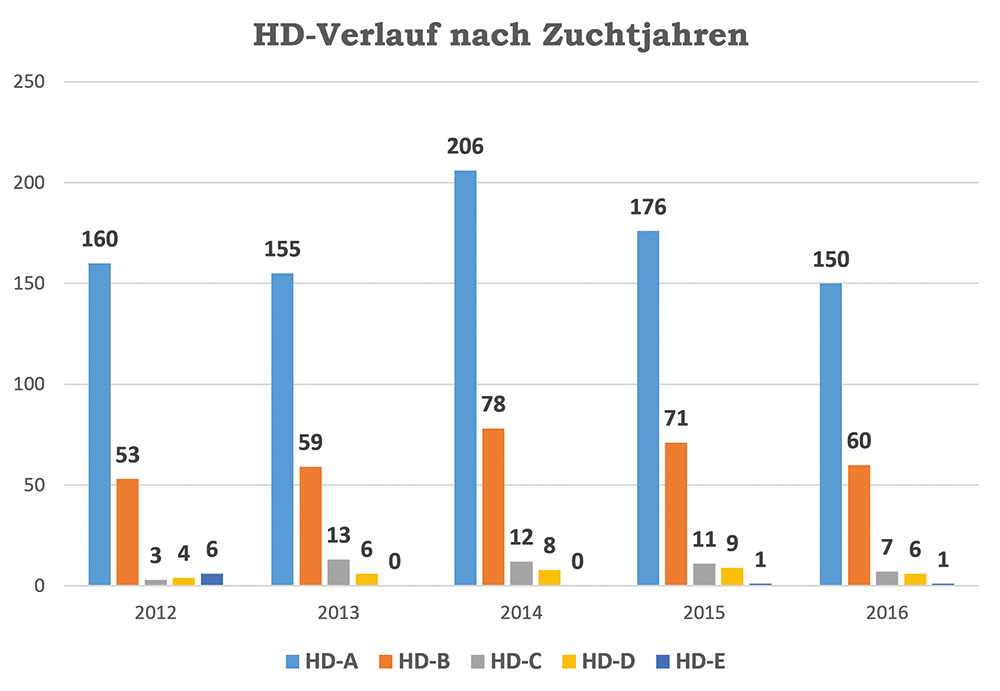Tab HD